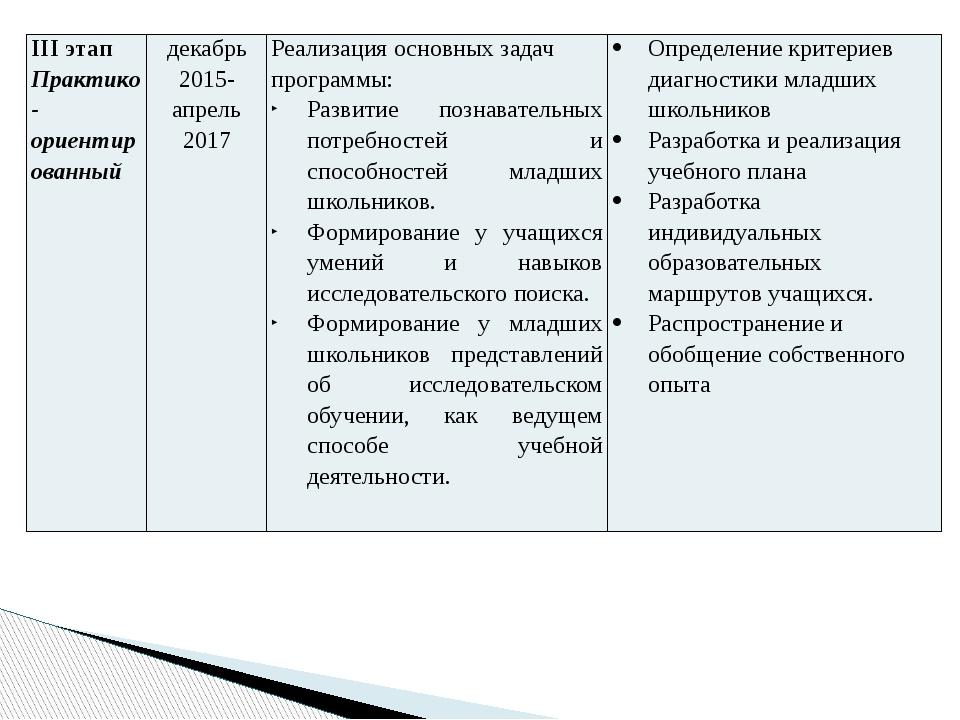 IIIэтап Практико-ориентированный декабрь 2015-апрель 2017 Реализация основных...