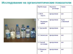 Исследование на органолептические показатели