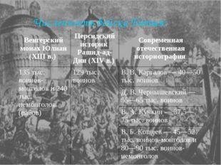 Численность войска Батыя: Венгерский монах Юлиан (XIIIв.) Персидский истори