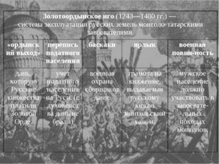 Золотоордынское иго (1243—1480гг.)— система эксплуатации русских земель мон