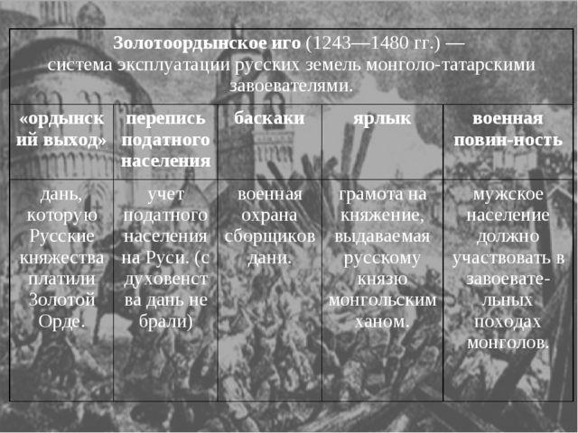 Золотоордынское иго (1243—1480гг.)— система эксплуатации русских земель мон...