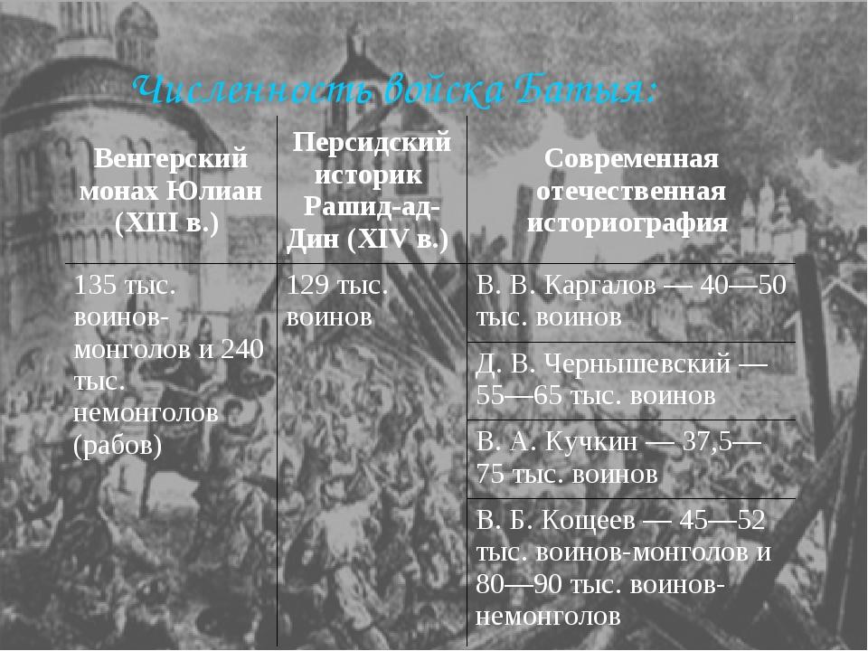 Численность войска Батыя: Венгерский монах Юлиан (XIIIв.) Персидский истори...