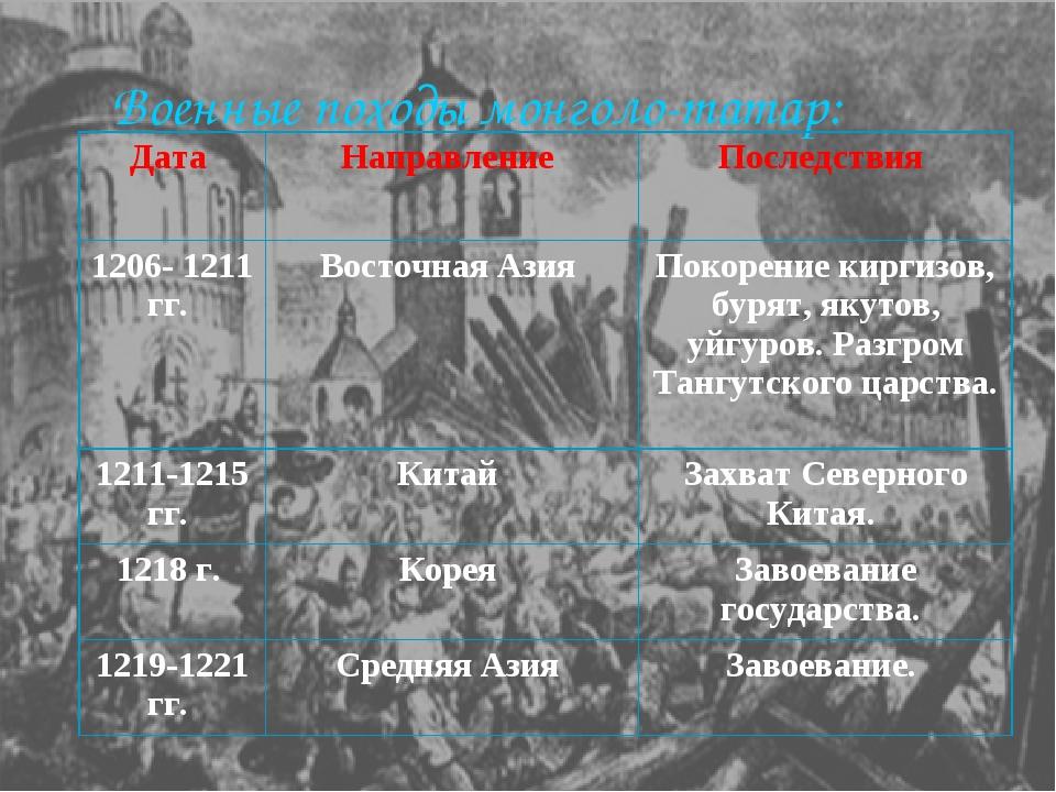 Военные походы монголо-татар: Дата Направление Последствия 1206- 1211 гг....