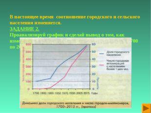 В настоящее время соотношение городского и сельского населения изменяется. ЗА