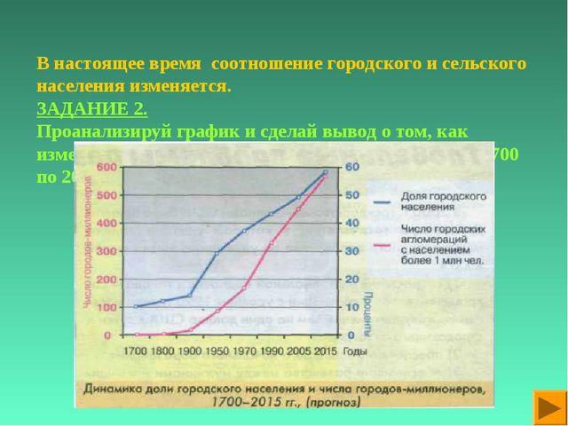 В настоящее время соотношение городского и сельского населения изменяется. ЗА...
