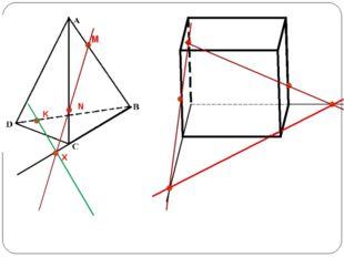M N K Прямая KX – след секущей плоскости на плоскости основания. Прямая KD –