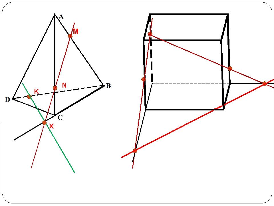 M N K Прямая KX – след секущей плоскости на плоскости основания. Прямая KD –...