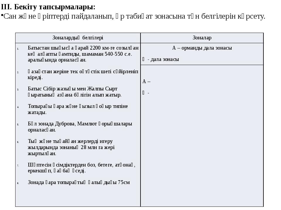 ІІІ. Бекіту тапсырмалары: Сан және әріптерді пайдаланып, әр табиғат зонасына...