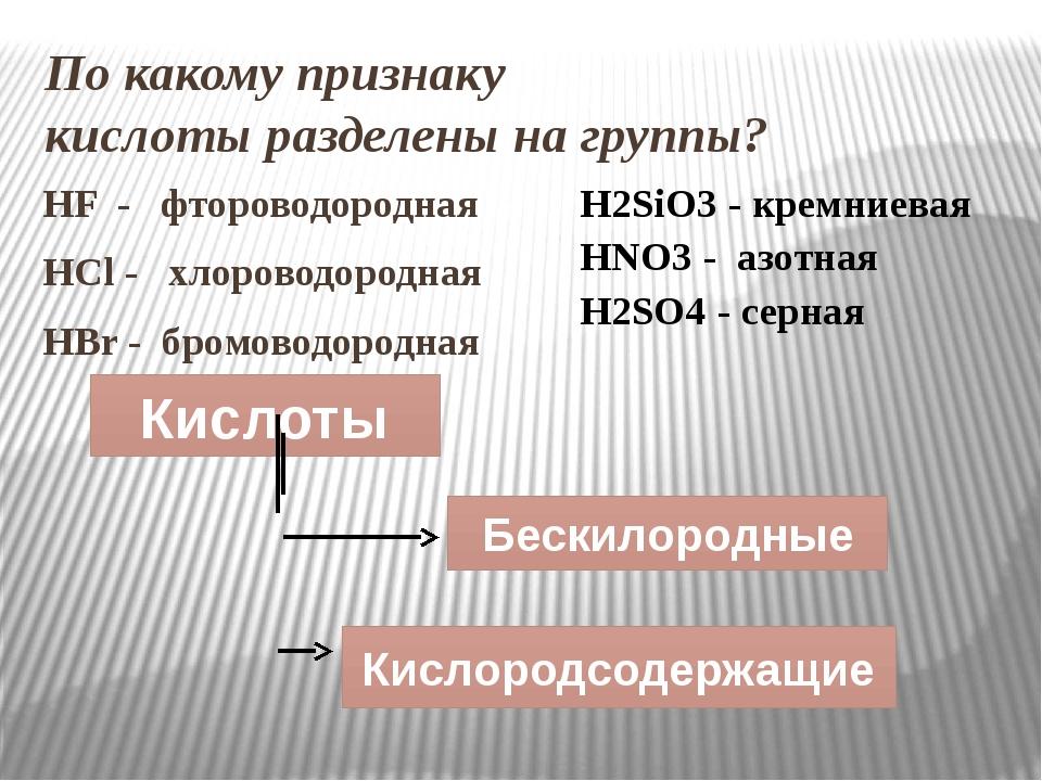 По какому признаку кислоты разделены на группы? HF - фтороводородная HCl - хл...