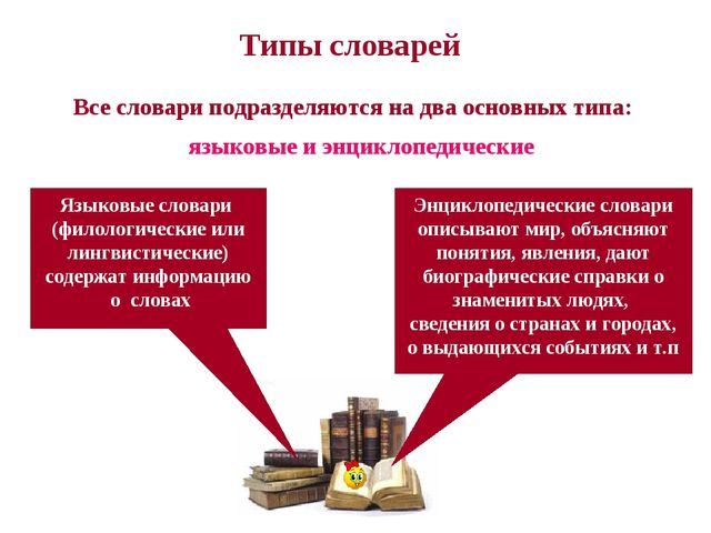 Типы словарей Все словари подразделяются на два основных типа: языковые и энц...