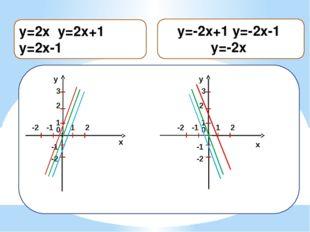 x y 1 2 0 1 2 3 -1 -2 -1 -2 x y 1 2 0 1 2 3 -1 -2 -1 -2 y=2x y=2x+1 y=2x-1 y