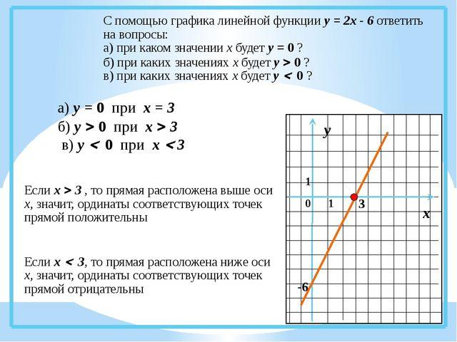 С помощью графика линейной функции у = 2х - 6 ответить на вопросы: а) при ка...