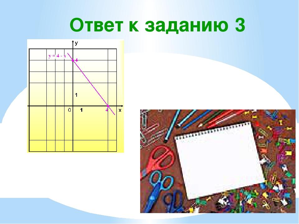Ответ к заданию 3