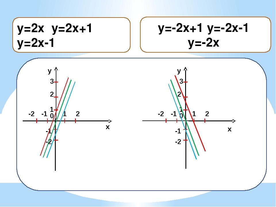 x y 1 2 0 1 2 3 -1 -2 -1 -2 x y 1 2 0 1 2 3 -1 -2 -1 -2 y=2x y=2x+1 y=2x-1 y...