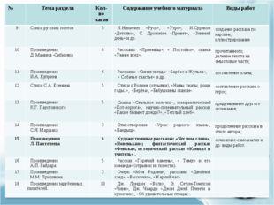 №Тема разделаКол-во часовСодержание учебного материалаВиды работ 9Стихи