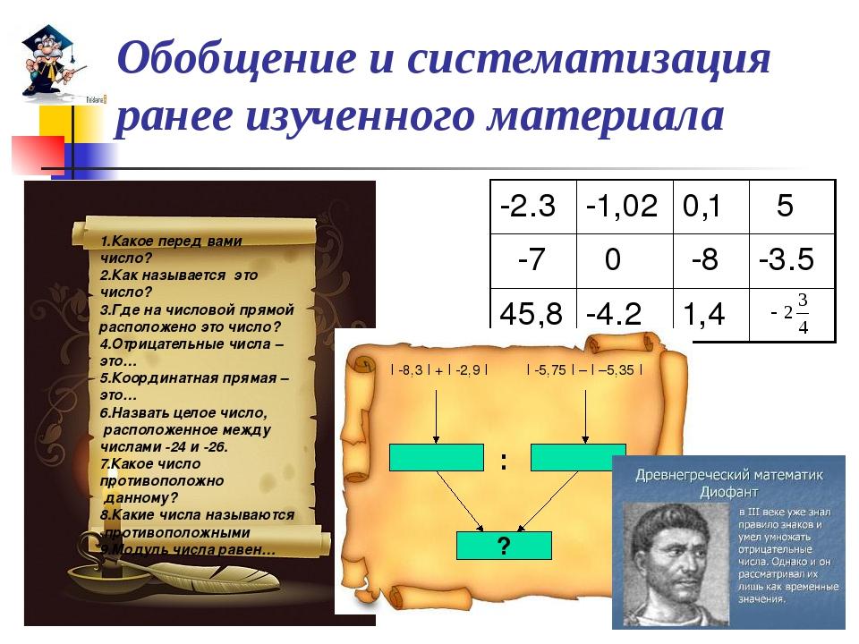 Обобщение и систематизация ранее изученного материала 1.Какое перед вами числ...