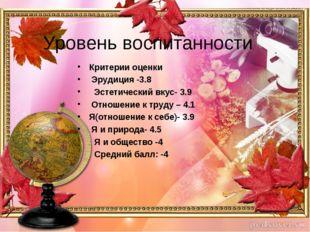 Уровень воспитанности Критерии оценки Эрудиция -3.8 Эстетический вкус- 3.9 От