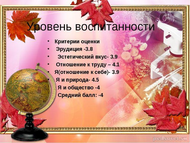 Уровень воспитанности Критерии оценки Эрудиция -3.8 Эстетический вкус- 3.9 От...