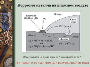 Коррозия металла на влажном воздухе Образующиеся на аноде ионы Fe2+ окисляютс