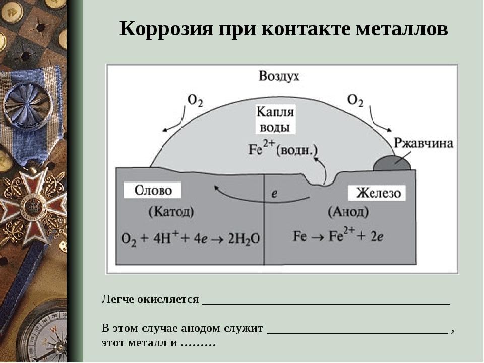 Коррозия при контакте металлов Легче окисляется _____________________________...