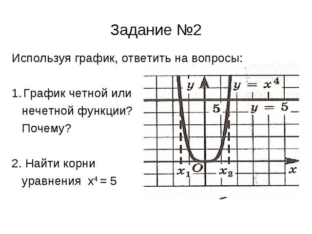 Задание №2 Используя график, ответить на вопросы: График четной или нечетной...