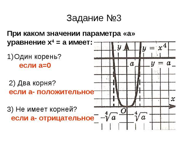 Задание №3 При каком значении параметра «а» уравнение х4 = а имеет: Один коре...