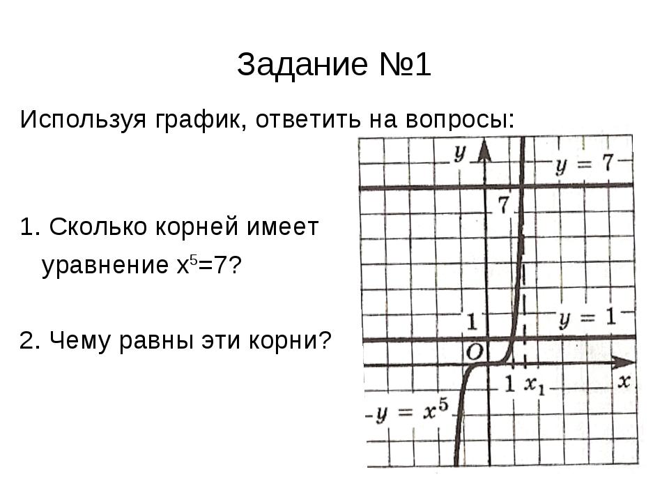 Задание №1 Используя график, ответить на вопросы: 1. Сколько корней имеет ура...
