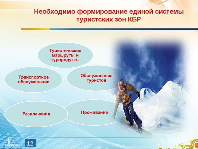 Необходимо формирование единой системы туристских зон КБР *