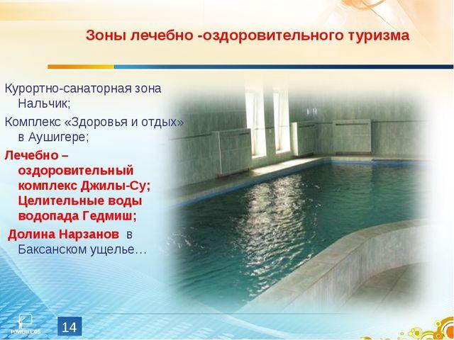 Зоны лечебно -оздоровительного туризма Курортно-санаторная зона Нальчик; Комп...