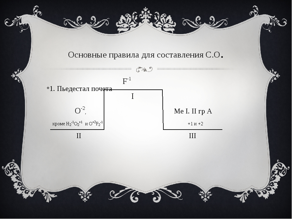 Основные правила для составления С.О. 1. Пьедестал почета