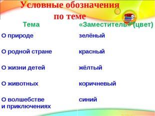 Условные обозначения по теме Тема«Заместитель» (цвет) О природе зелёный О р