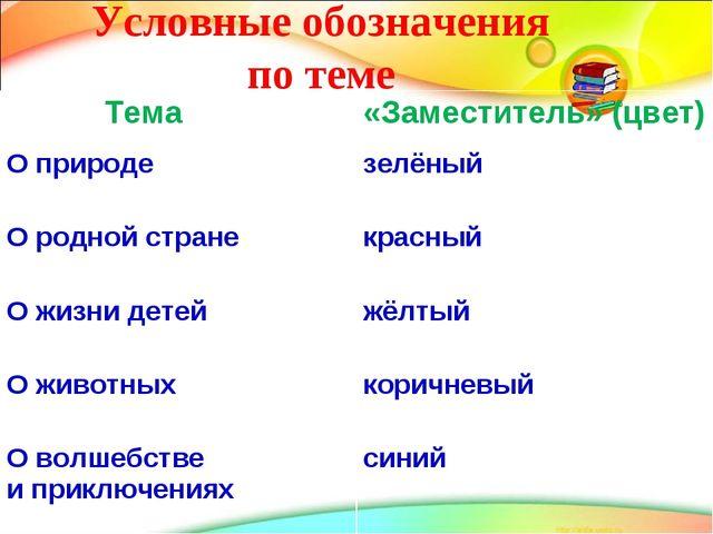 Условные обозначения по теме Тема«Заместитель» (цвет) О природе зелёный О р...
