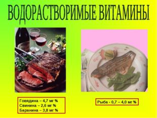 Говядина – 4,7 мг % Свинина – 2,6 мг % Баранина – 3,8 мг % Рыба - 0,7 – 4,0 м