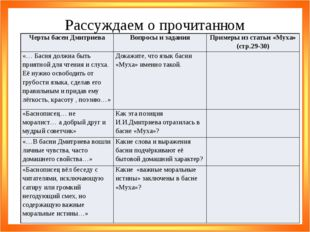 Рассуждаем о прочитанном Черты басен Дмитриева Вопросы и задания Примеры из с