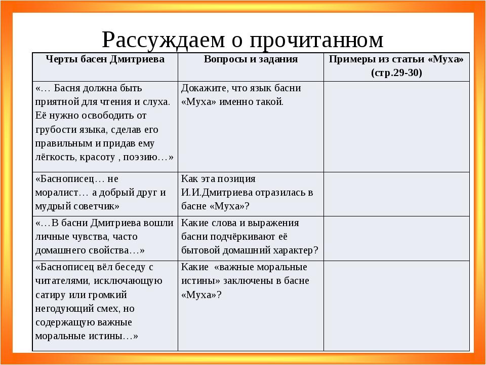 Рассуждаем о прочитанном Черты басен Дмитриева Вопросы и задания Примеры из с...