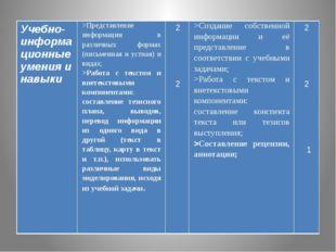 Учебно-информационные умения и навыки >Представление информации в различных