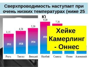 Сверхпроводимость наступает при очень низких температурах (ниже 25 К) Хейке К