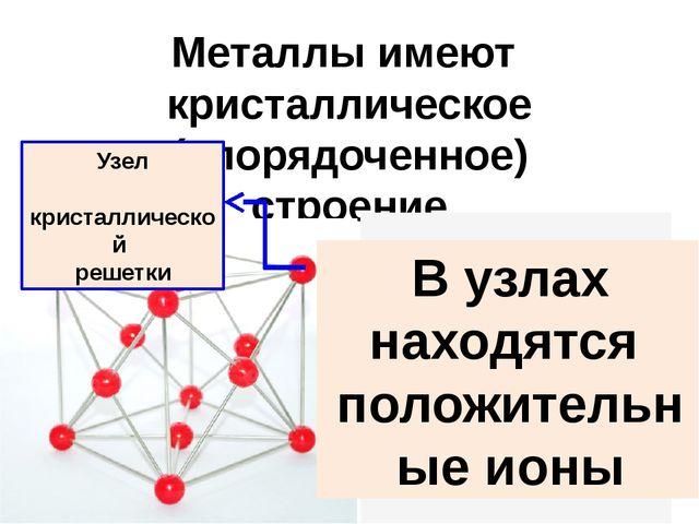 Металлы имеют кристаллическое (упорядоченное) строение Узел кристаллической р...