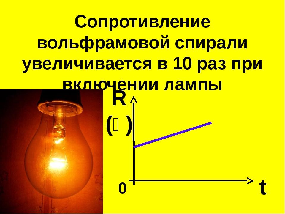 Сопротивление вольфрамовой спирали увеличивается в 10 раз при включении лампы...