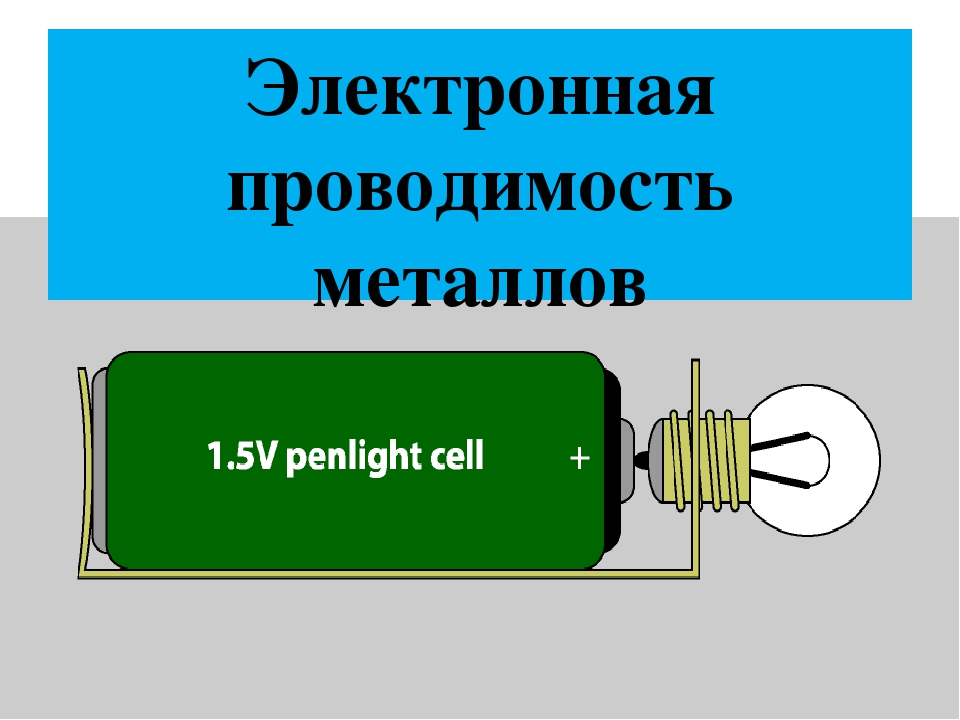 Электронная проводимость металлов
