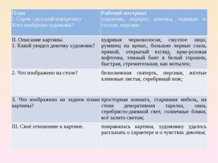 План I. Серов - русский портретист Кого изобразил художник? Рабочий материал