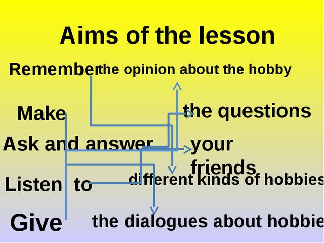 Aims of the lesson Remember different kinds of hobbies Make the dialogues abo...