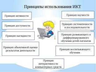 Принципы использования ИКТ Принцип активности Принцип доступности Принцип наг