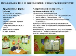 Использование ИКТ во взаимодействии с педагогами и родителями Традиционные фо