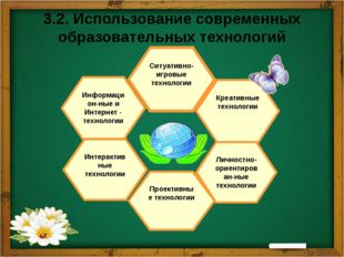 3.3. Обобщение и распространение собственного педагогического опыта С 2000 го