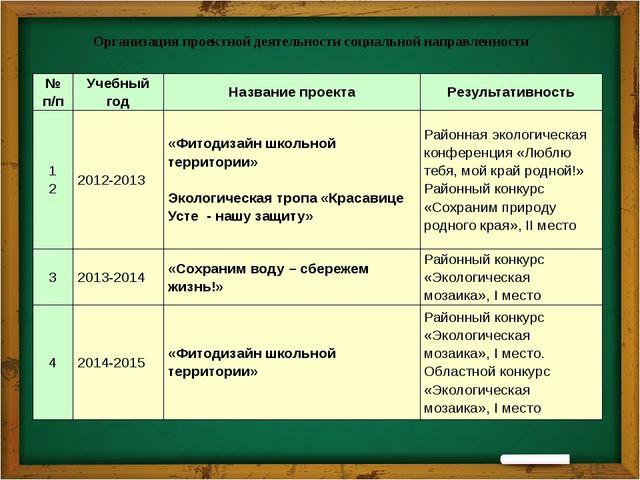 3. Научно-методическая деятельность