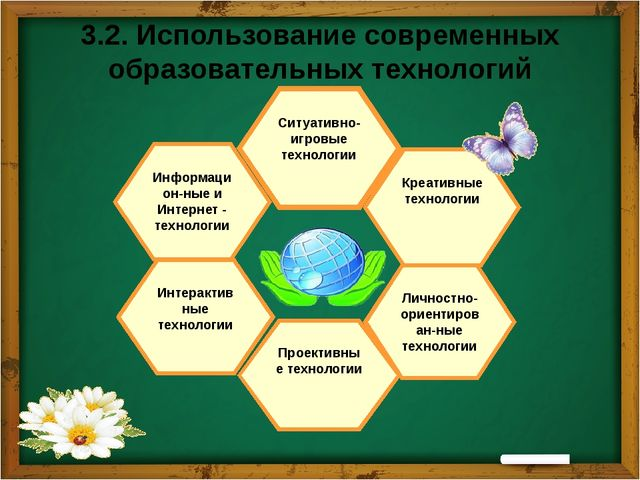 3.3. Обобщение и распространение собственного педагогического опыта С 2000 го...