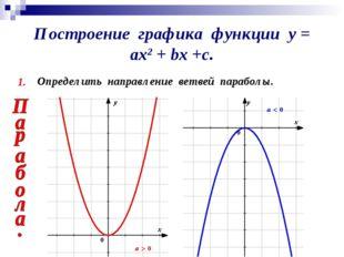 Построение графика функции у = ах2 + bх +с. 1. Определить направление ветвей