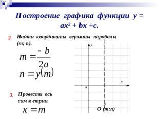 Построение графика функции у = ах2 + bх +с. 2. Найти координаты вершины параб