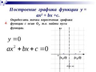 Построение графика функции у = ах2 + bх +с. 4. Определить точки пересечения г